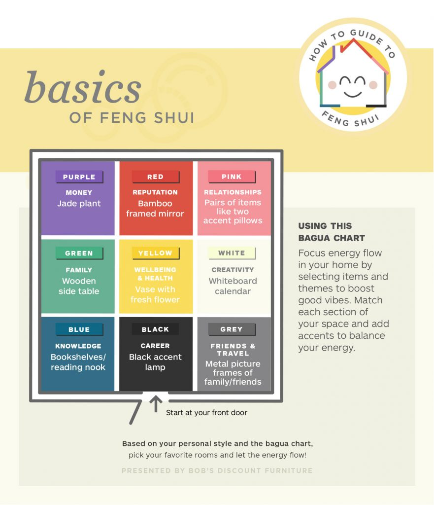 Feng Shui Infographic
