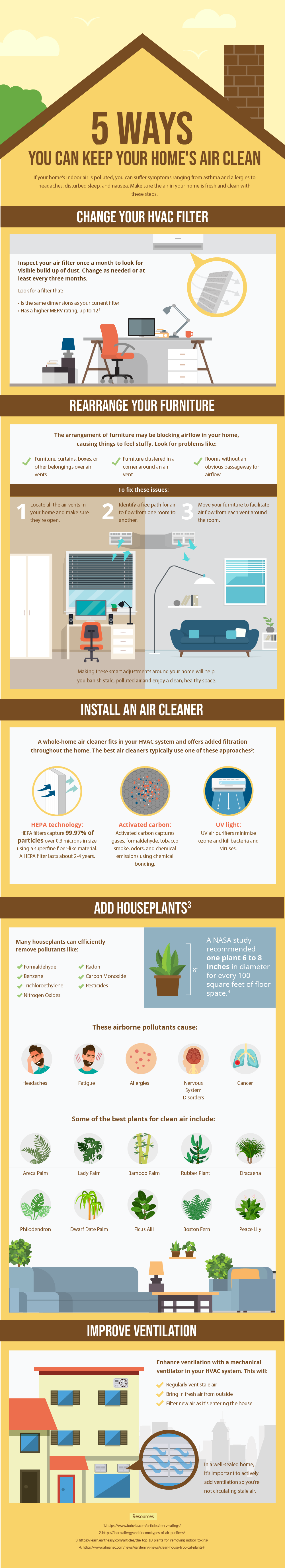 5 Ways You Can Keep The Air in Your Home Clean
